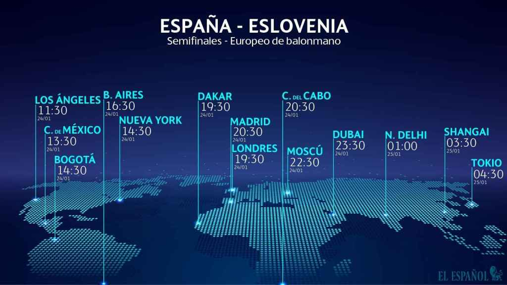Horario España - Eslovenia