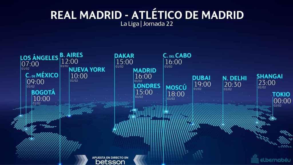 Horario Real Madrid - Atlético de Madrid