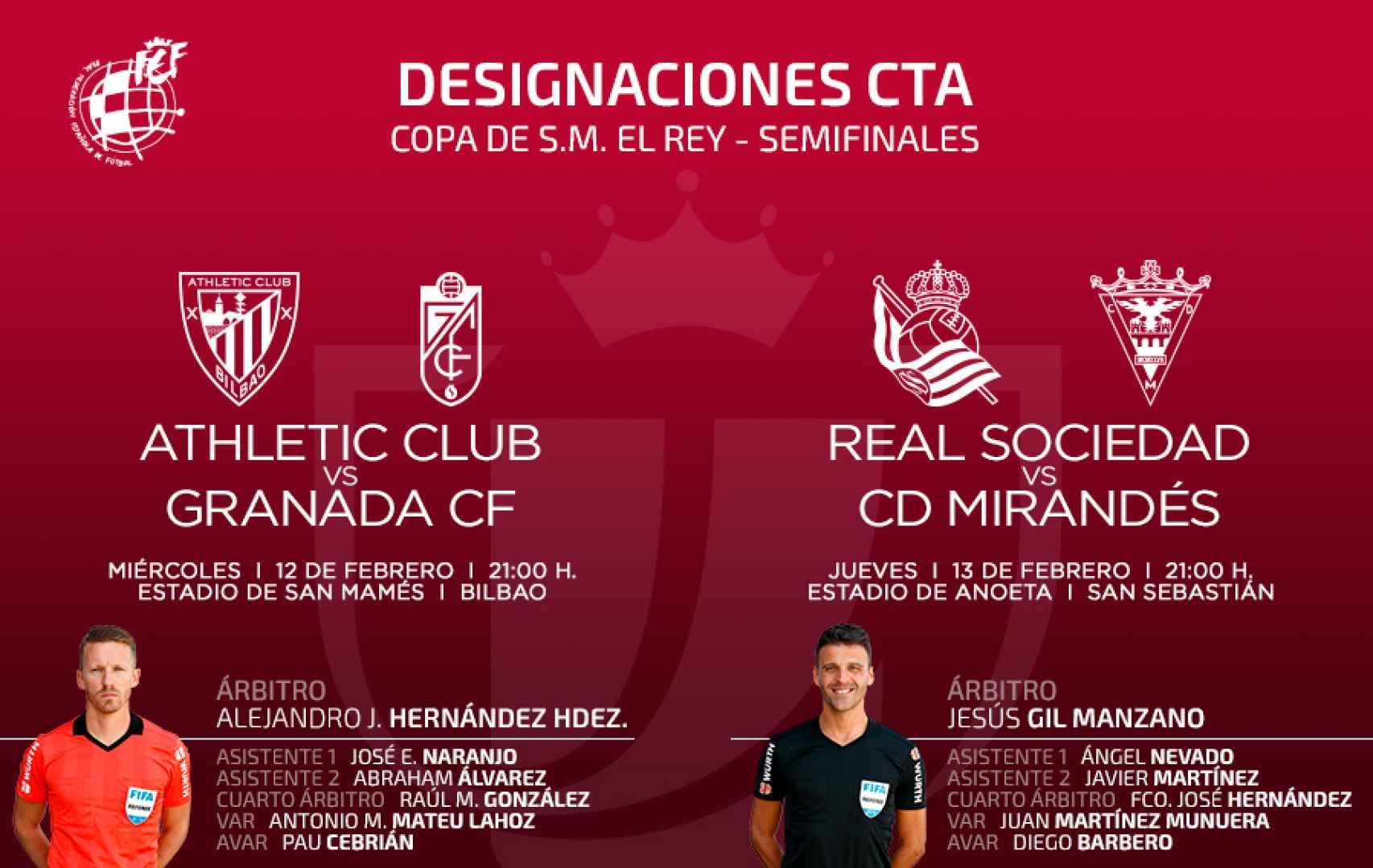 Los árbitros de los partidos de ida de las semifinales de la Copa del Rey