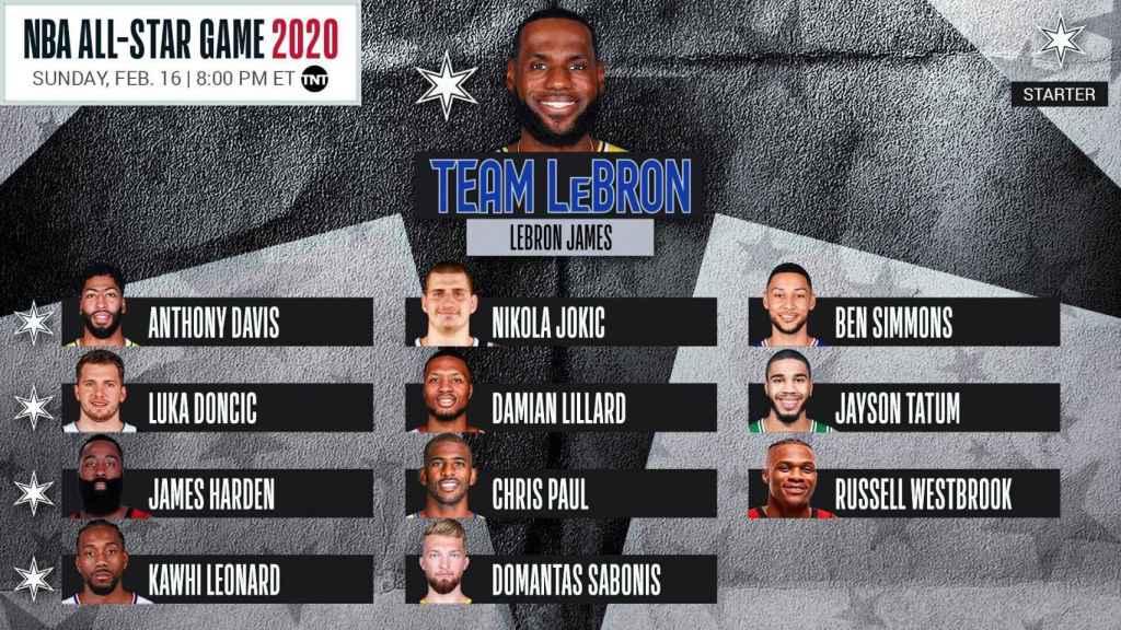 Equipo LeBron para el All Star 2020