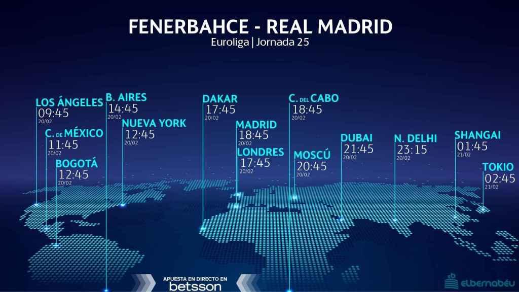 Horario Fenerbahce - Real Madrid