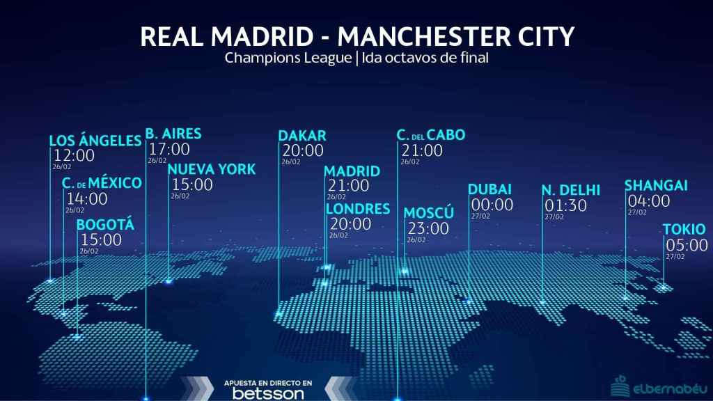 Horario Real Madrid - Manchester City