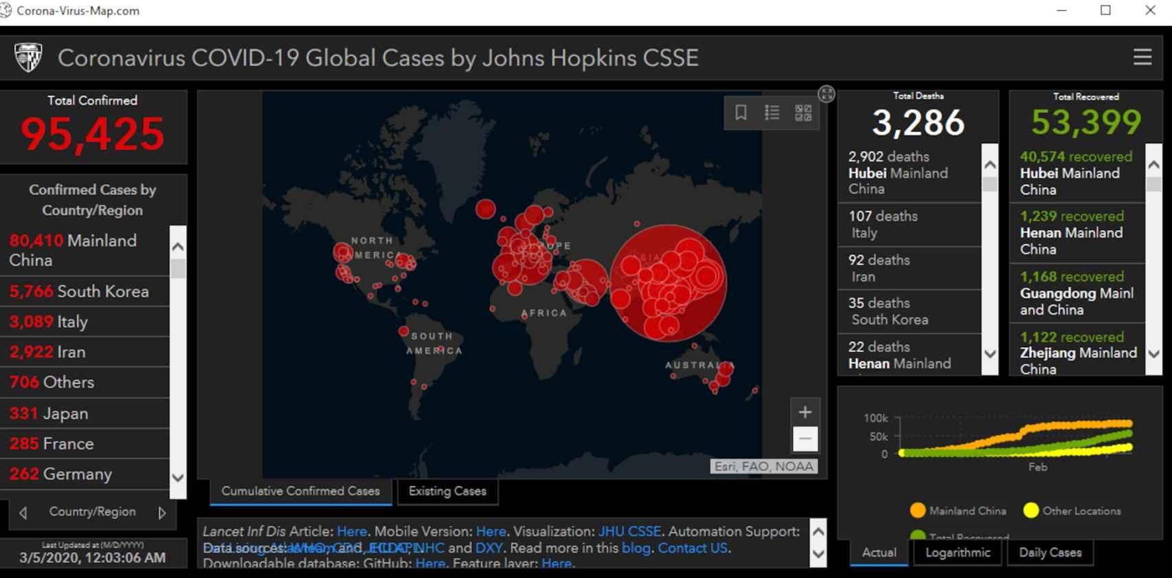 Aplicación falsa sobre el coronavirus
