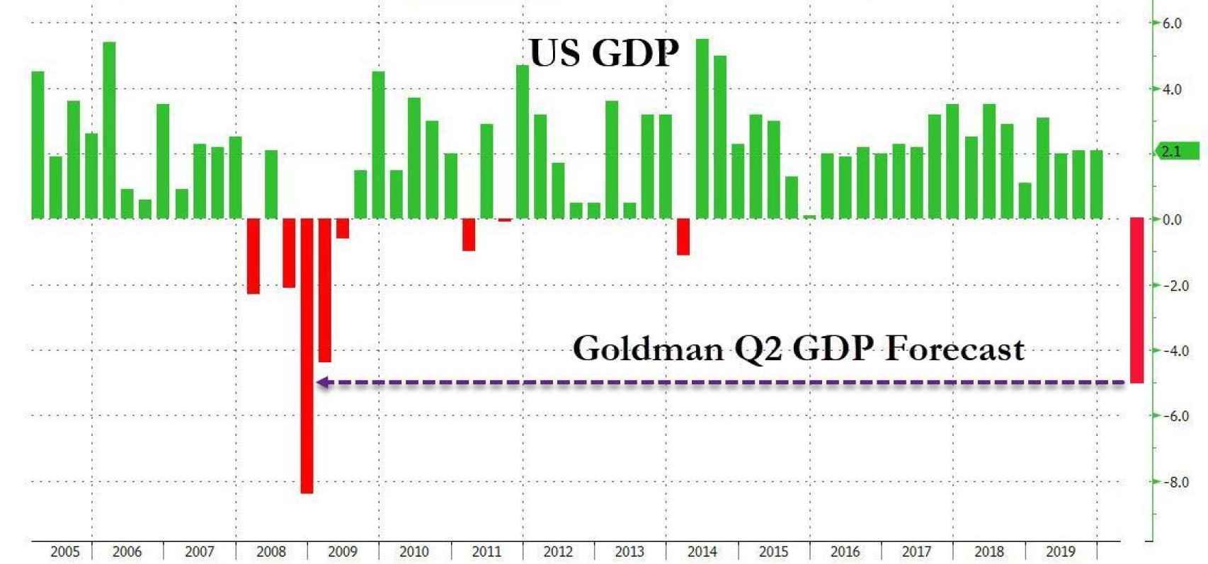 Mayor caída del PIB en 12 años