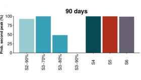 Uno de los gráficos con las conclusiones del estudio internacional.