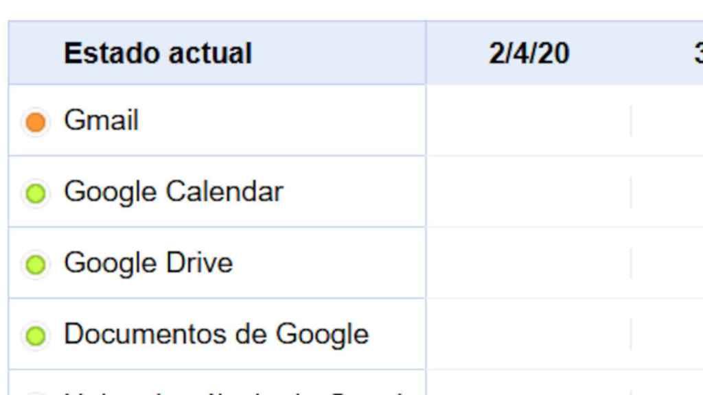Google ha indicado la presencia de fallos en Gmail