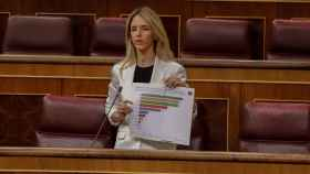 Cayetana Álvarez de Toledo mostrando al Gobierno la tasa de mortalidad por coronavirus en España.