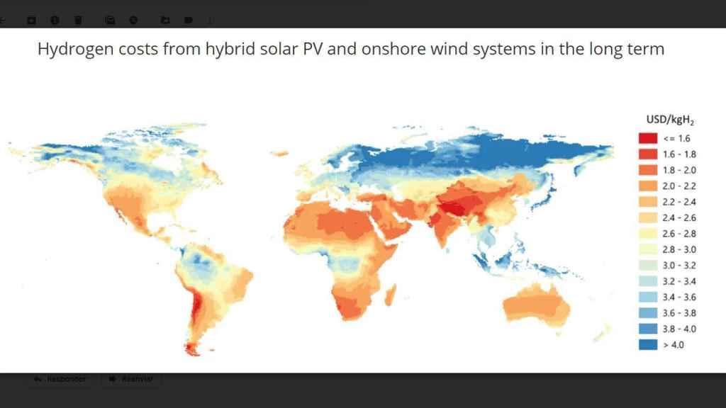 Precio del hidrógeno por zonas geográficas.