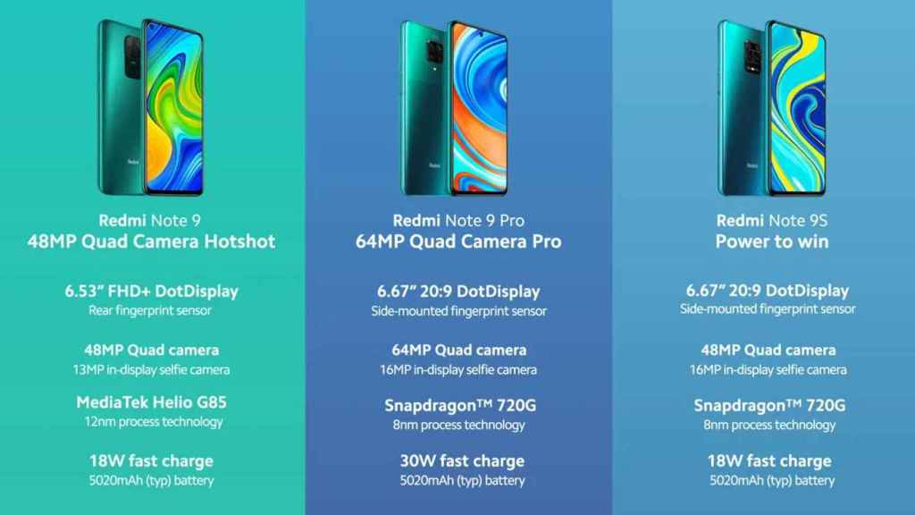 Los nuevos Redmi Note 9 y Note 9 Pro, comparados
