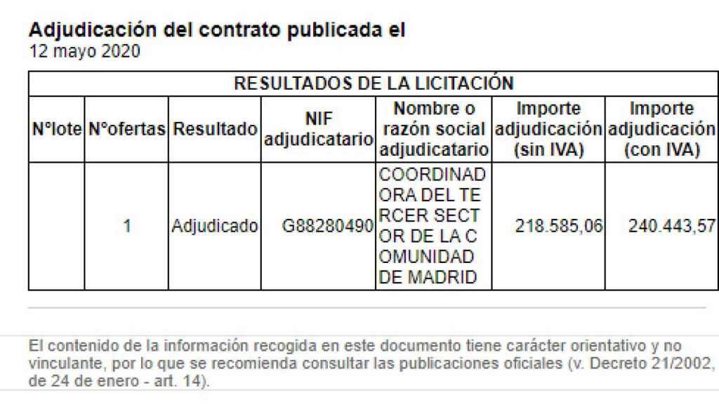 Captura de la adjudicación publicada en el Portal de Contratación de la Comunidad de Madrid.