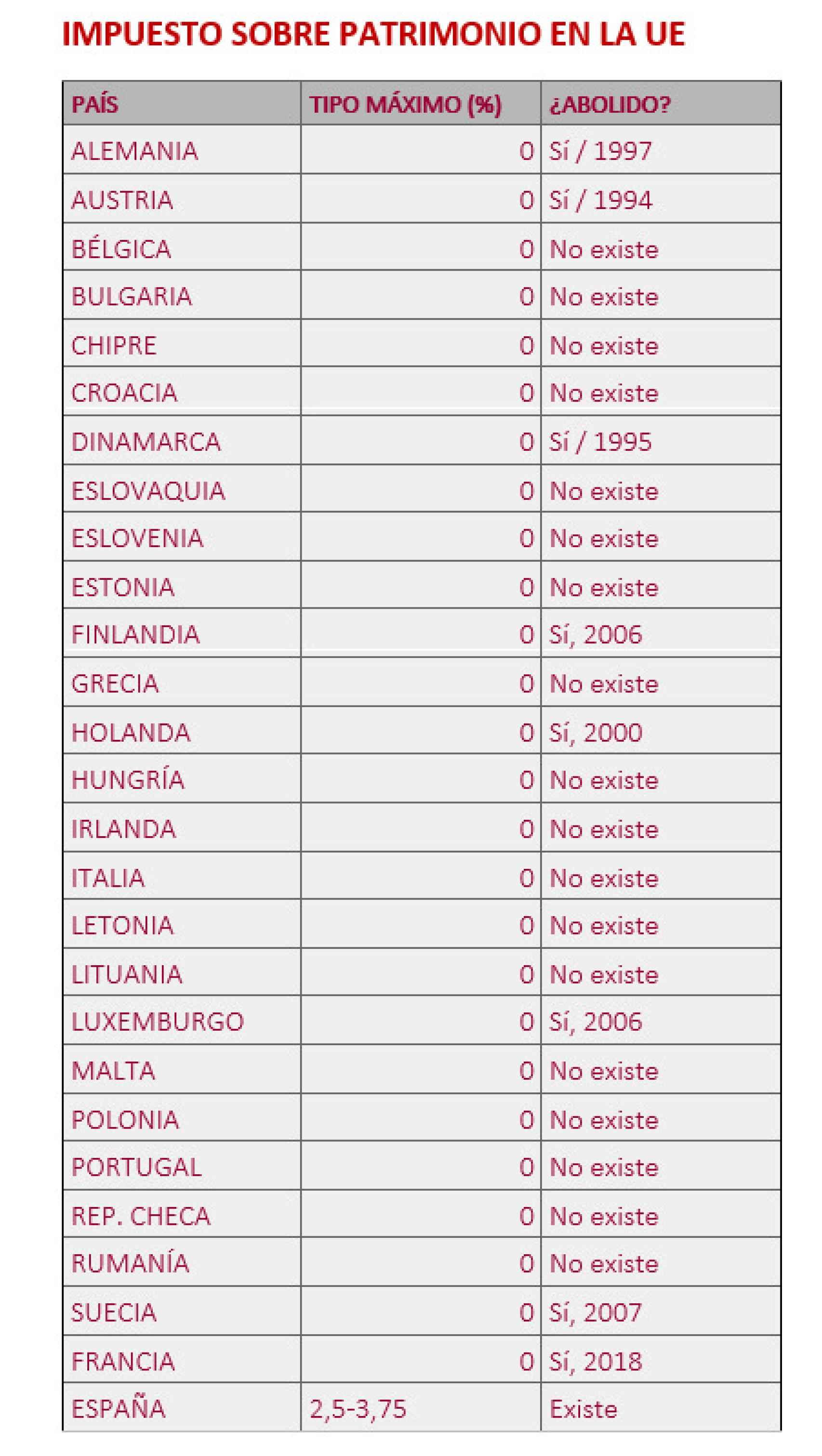 Fuente: Asociación Madrileña de la Empresa Familiar