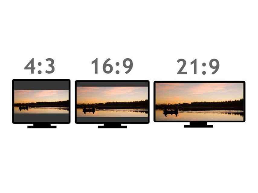 Ejemplo de formatos con contenido panorámico.