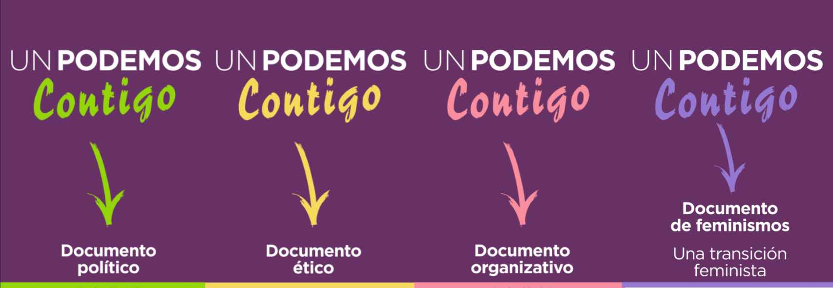 Los cuatro documentos con los que Pablo Iglesias se presenta a al III Asamblea Ciudadana de Podemos.