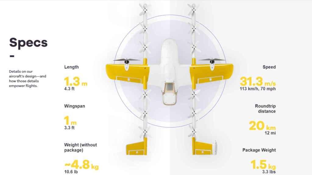 Dron de Wing