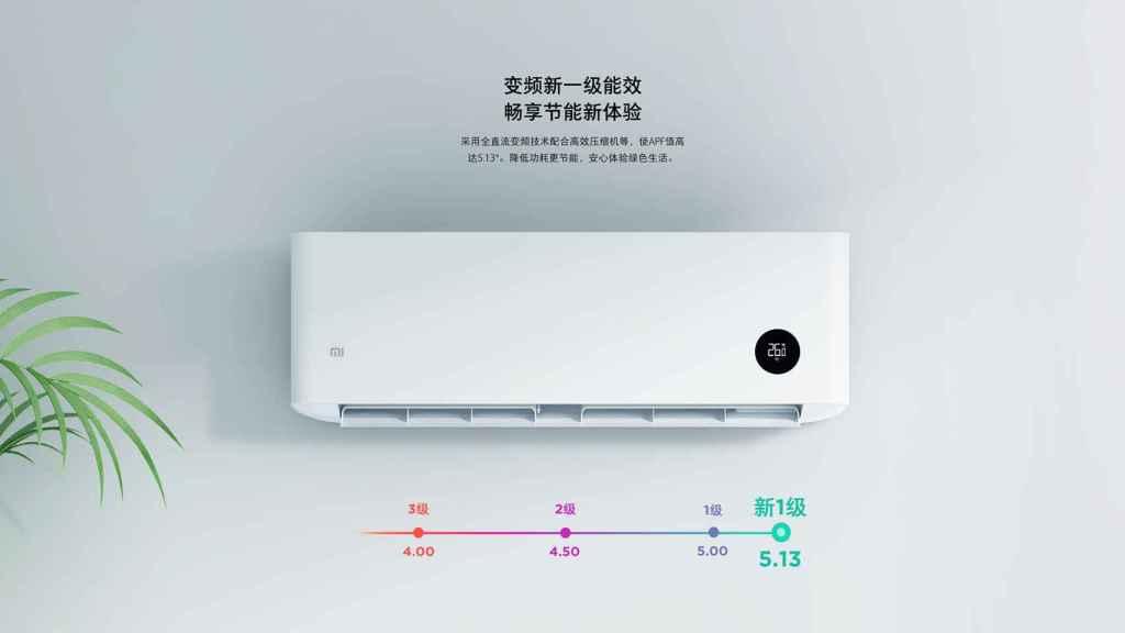 Aire acondicionado de Xiaomi.