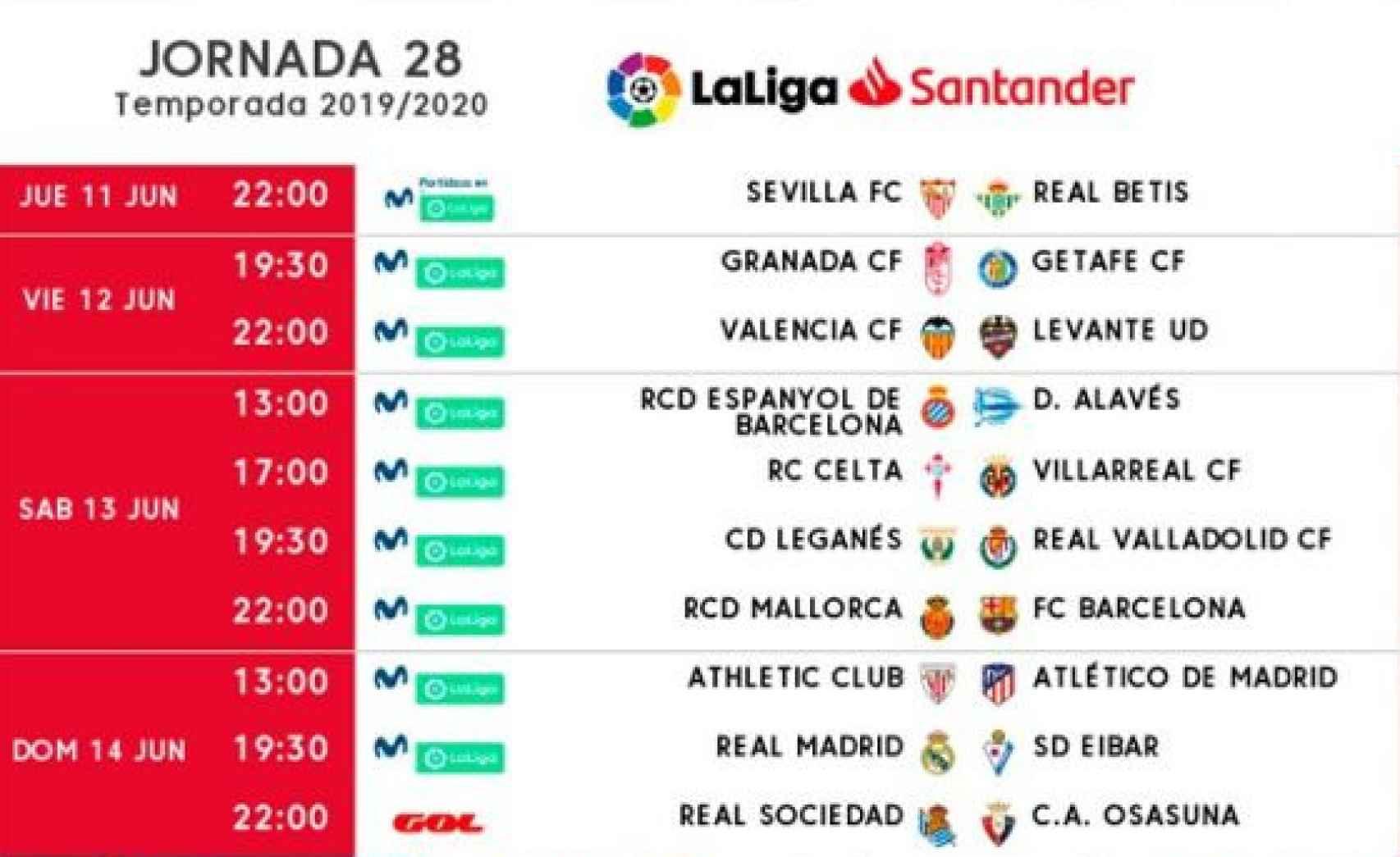 Los horarios de la jornada 28 de La Liga