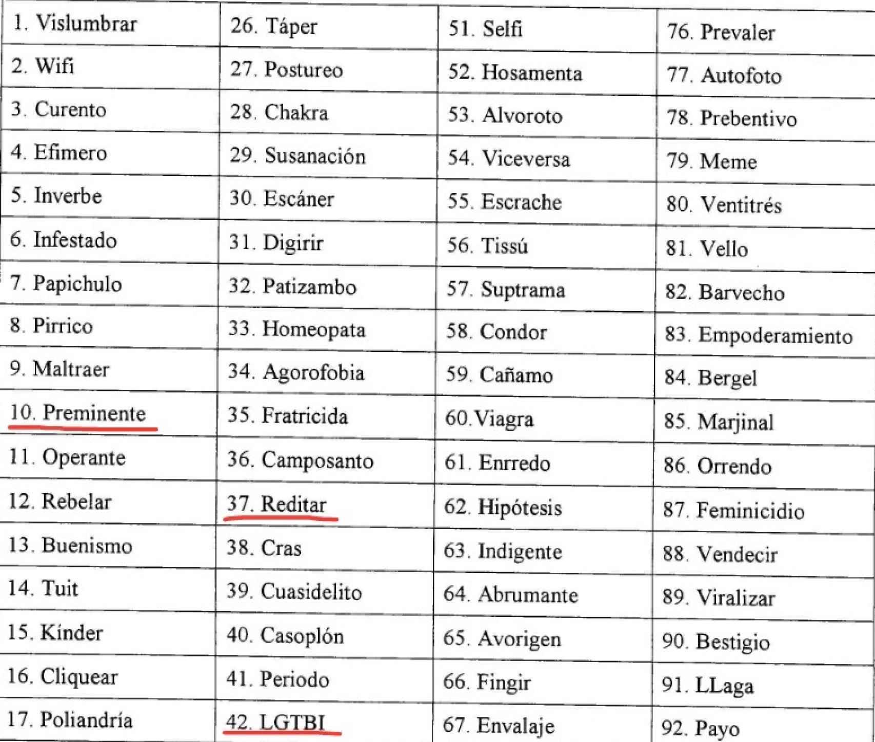 El polémico examen de ortografía.