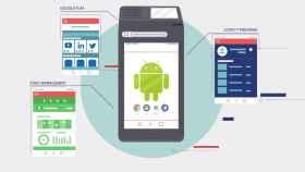 La revolución de Android en los comercios físicos: así están cambiando los TPV