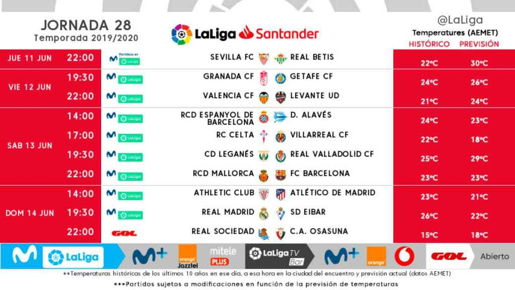 Los horarios de la jornada 28 de La Liga modificados por el calor