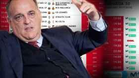 Javier Tebas y los horarios de las primeras jornadas del futbol post coronavirus