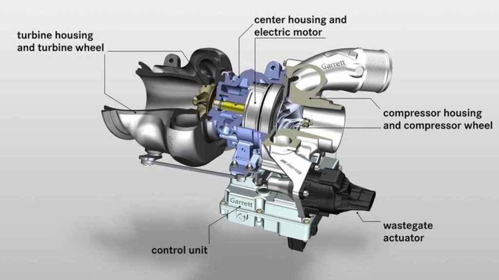 How the new Mercedes-Benz turbo works