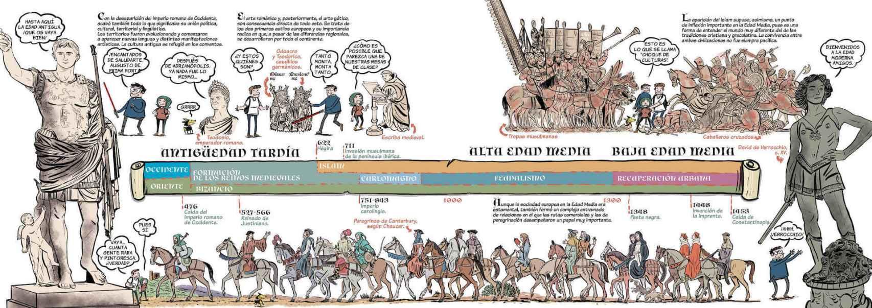 Viñetas del cómic de Cifuentes.