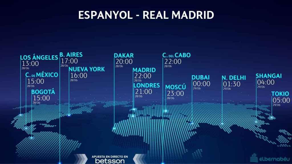 Espanyol - Real Madrid, horario del partido