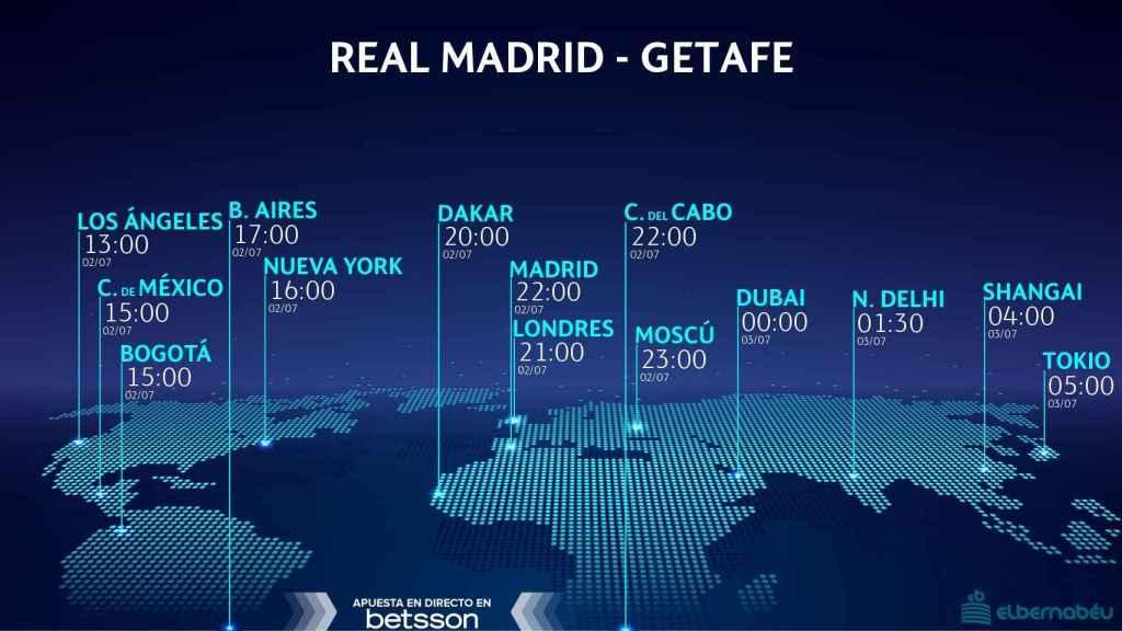 Real Madrid - Getafe, horario del partido