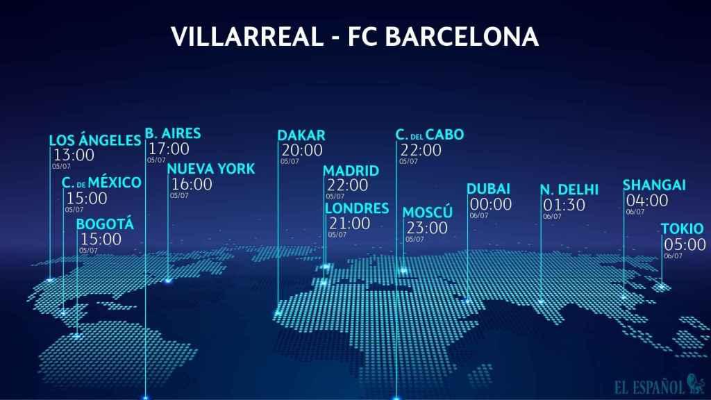 Villarreal - FC Barcelona, horario del partido