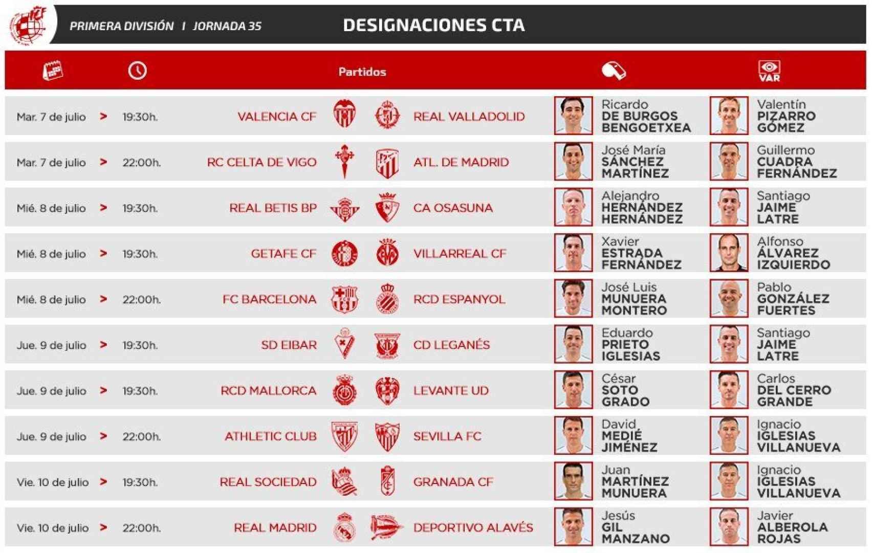 Las designaciones arbitrales de la jornada 35 de La Liga