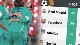La calculadora de La Liga: cuándo puede ser campeón el Real Madrid