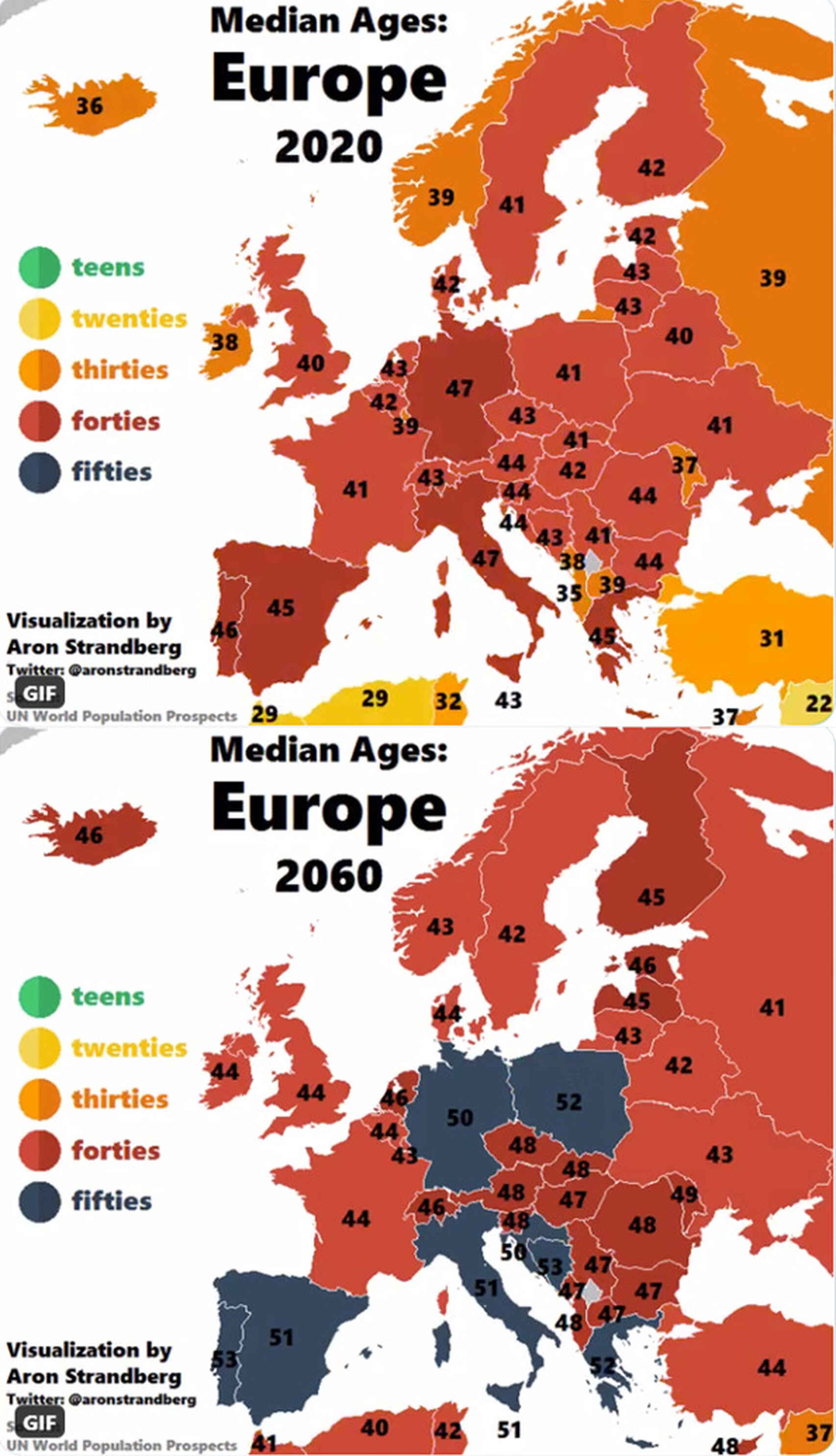 MEdia de edad en Europa 2020.
