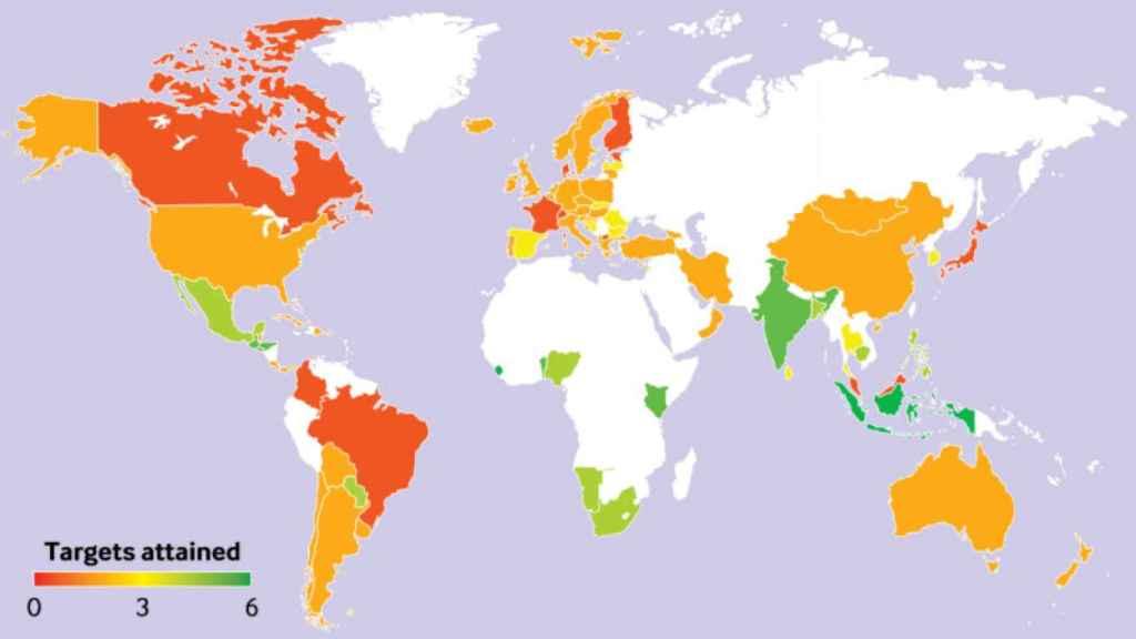 Nivel de éxito al alcanzar los objetivos de salud y sostenibilidad según países.