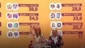 Belén Esteban y Jorge Javier Vázquez, en 'La última cena' (Telecinco)
