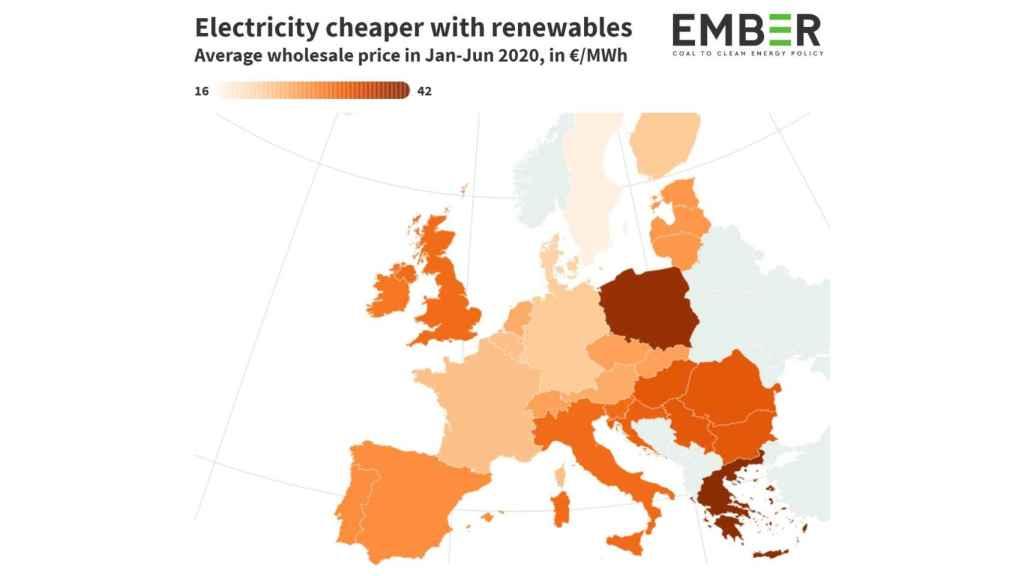 Las renovables generan por primera vez más electricidad en la UE que los combustibles fósiles