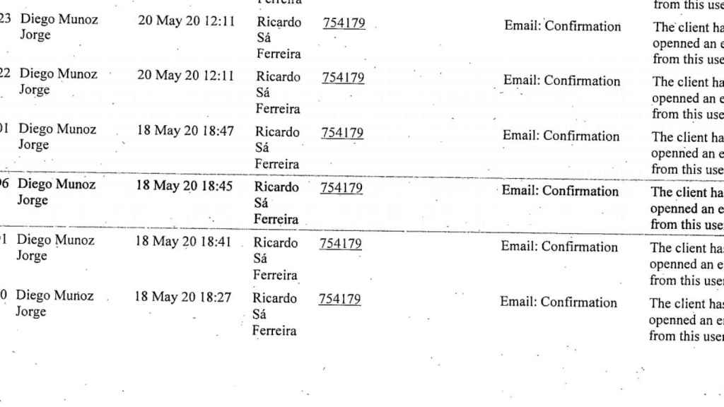 Extracto del informe policial, con los múltiples contactos de Sa Ferreira con la empresa de la tarjeta de Dina.