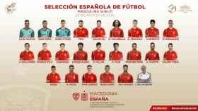 Convocatoria de Luis De la Fuente para la Selección Española Sub21