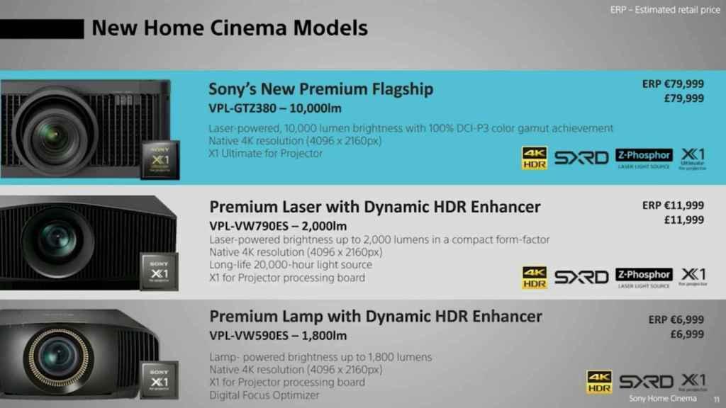 Nuevos proyectores láser de Sony.