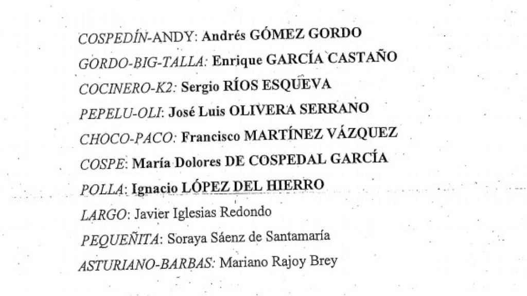 La equivalencia de las personas y el mote que le ponía el ex comisario Villarejo, según la Fiscalía.