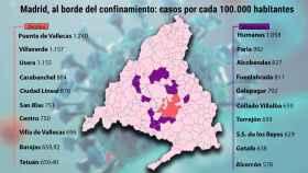 Estos son los diez distritos y los diez municipios de la Comunidad con peor incidencia acumulada.
