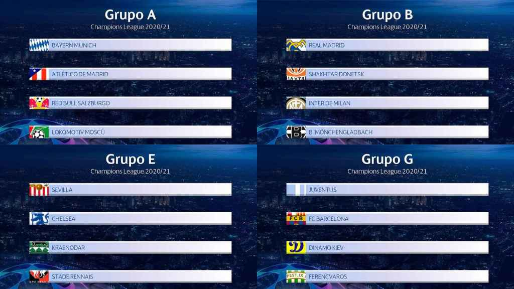 Sorteo de la fase de grupos de la Champions League 2020/21 para los equipos españoles