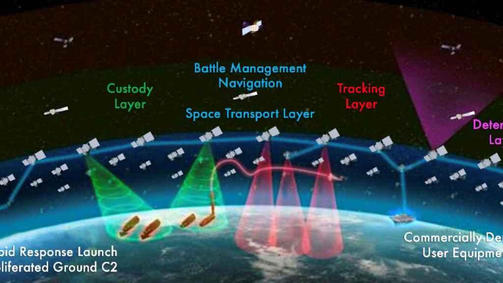 Constelaciones de satélites de la SDA