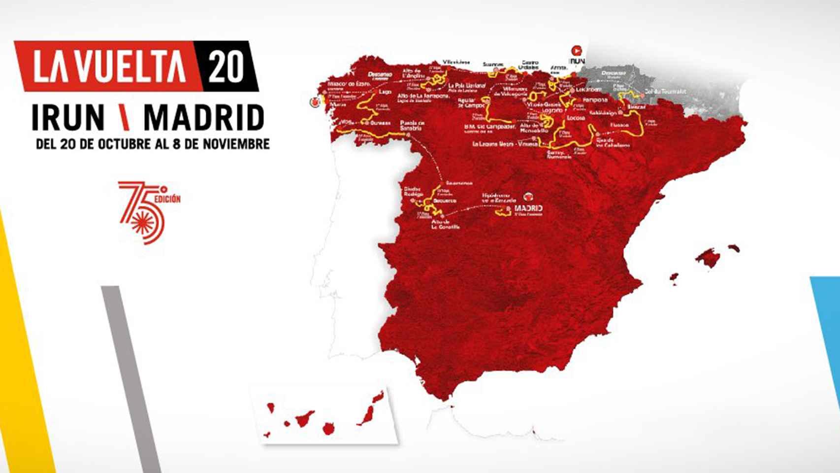 La Vuelta a España 2020