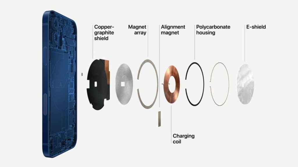 MagSafe en el iPhone 12