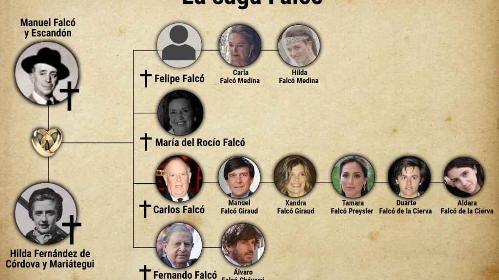 La saga de los Falcó en un montaje de Jaleos.