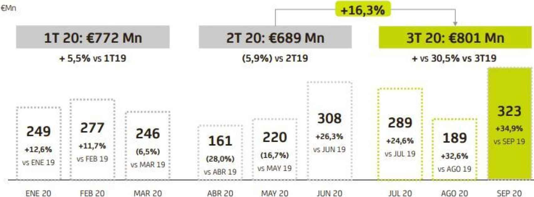 Formalización hipotecas Bankia