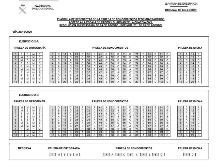 Las soluciones a las pruebas realizadas el día 25 de octubre.