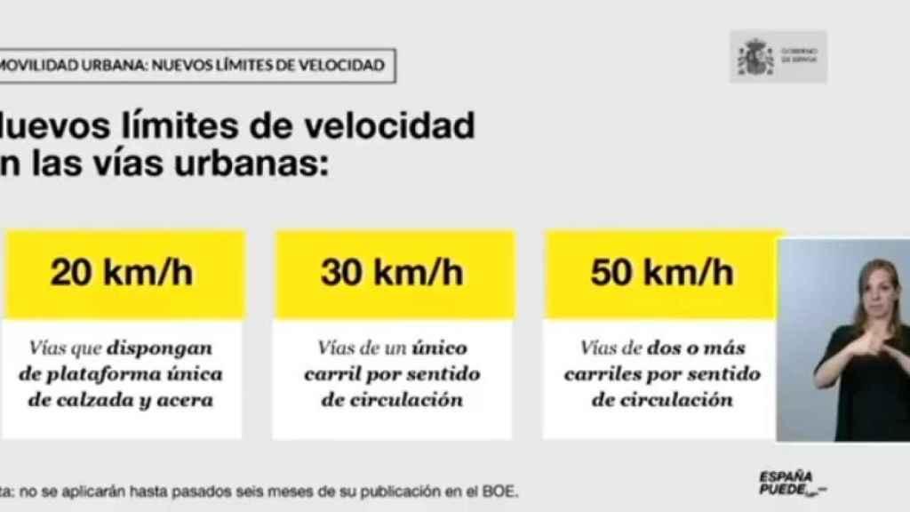 Diapositiva explicativa que ha ofrecido el Gobierno sobre los nuevos límites de velocidad.