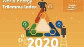 España mejora en el ranking mundial de seguridad energética y sostenibilidad