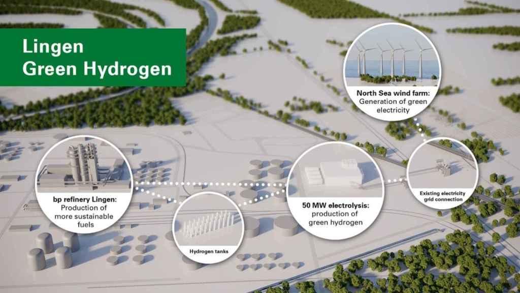bp y Ørsted crean uno de los mayores proyectos de hidrógeno renovable en Alemania